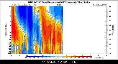 Recupero del gradiente con stemperati effetti in area euro atlantica-cattura.jpg
