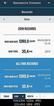Dato di Rain Rate errato e... irrimovibile!-screenshot_20190624-231050_weatherlink.jpg