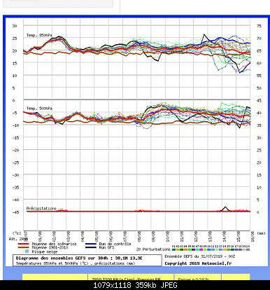 Analisi modelli agosto 2019-img_20190731_115811.jpg