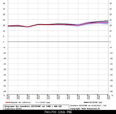 Analisi modelli agosto 2019 reloaded-alpi-retiche.png