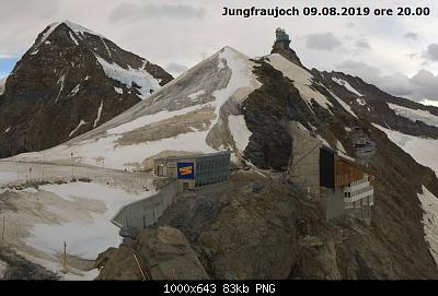 Nowcasting nivoglaciale Alpi estate 2019-jungfraujoch.jpg