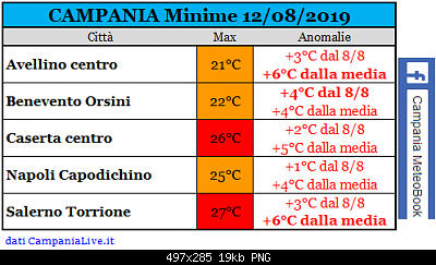 -campania-minime-12082019.png