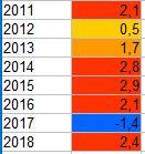 GLOBAL WARMING: Analisi Statistica Termica puntuale-dicembre.jpg