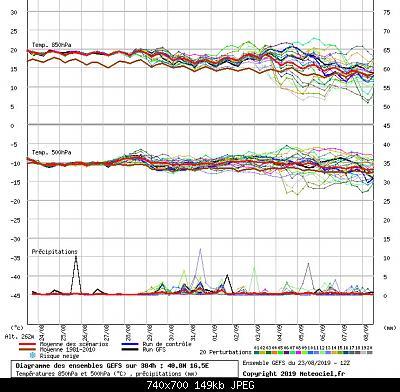 Analisi modelli estate 2019-graphe94-1-.jpg