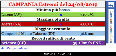 -campania-estremi-24082019.png
