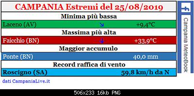 -campania-estremi-25082019.png