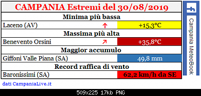 -campania-estremi-30082019.png