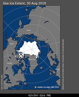 E' iniziato il raffreddamento nell'artico?-n_daily_extent.png