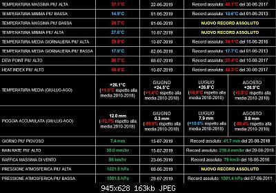 Estate Meteorologica 2019: Osservazioni e Resoconti-cattura2.jpg