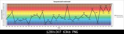 Estate Meteorologica 2019: Osservazioni e Resoconti-gpt.jpg
