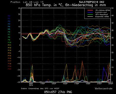 Settembre modellisticamente, scenari.-ms_1548_ens.png