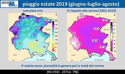 Nowcasting FVG - Veneto Orientale e Centrale SETTEMBRE 2019-estate-19.png