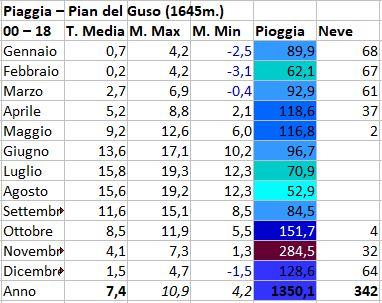 Esiste una Valle Italiana Dagli Alpi ad Appenini protetta da tutti Venti Freddi Pioggia Neve?-pian-guso.jpg