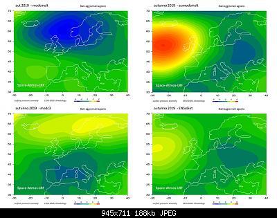 Modelli stagionali sun-based: proiezioni copernicus!-aut-19.jpg