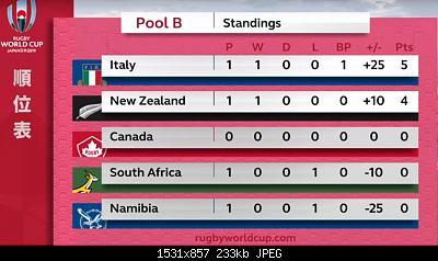 mondiali Rugby 2019-classifica.jpg