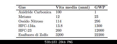 il td della paleoclimatologia-schermata-2019-10-07-alle-20.46.45.png