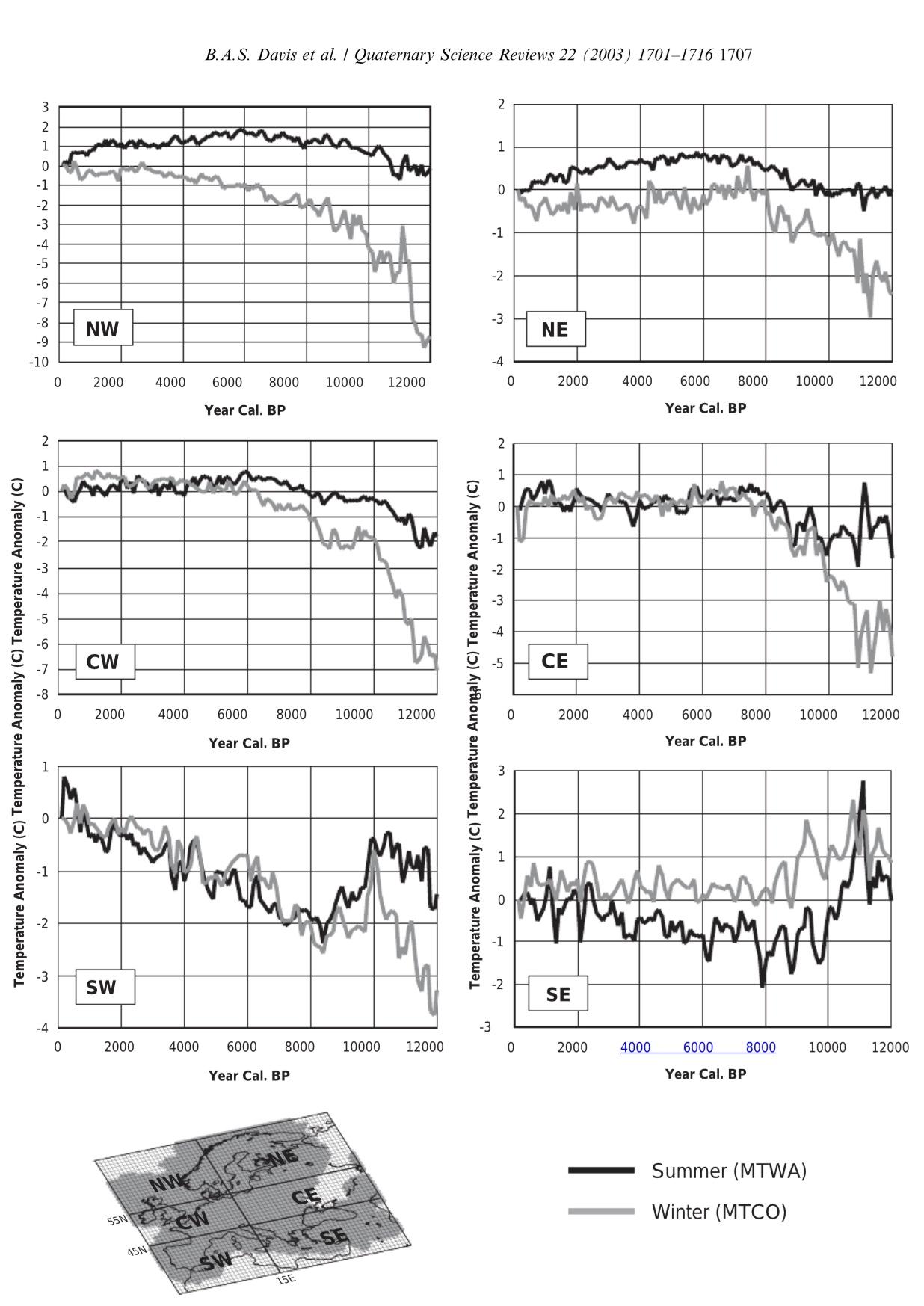 il td della paleoclimatologia-summer-and-winter-temp-anomalies-in-europe-during-holocene.jpeg