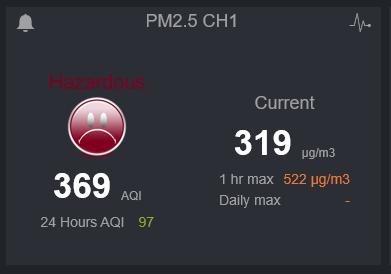 Confronto sensore PM2.5 con strumenti professionali-pm2.5.png