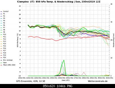 Analisi modelli autunnali Toscana e centro Italia-e29bff92-83a3-447e-8656-42520d18af99.png