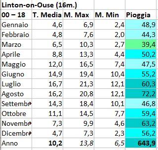Basso Piemonte - Novembre 2019-cattura.jpg