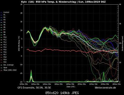Analisi modelli Autunno 2019-7282628e-ed29-4f32-8e8b-02f40642f150.jpeg