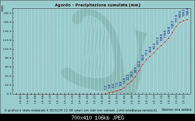 Nowcasting nivoglaciale Alpi autunno 2019-0adcfb2a-7918-44fa-a910-313c449cf08c.jpeg