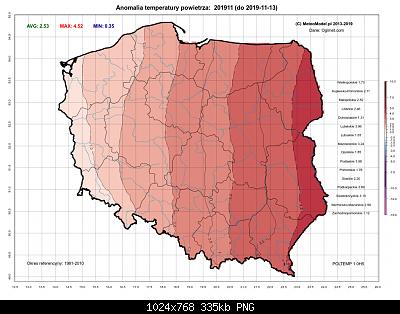 Polonia: monitoraggio climatico-nov-2019-parziale-polonia.png