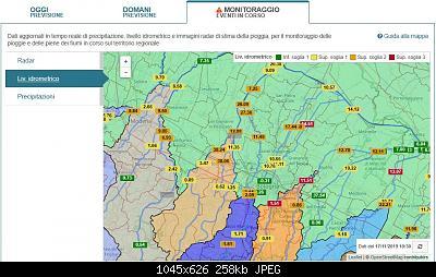 Nowcasting Emilia - Basso Veneto - Bassa Lombardia, 16 Novembre - 30 Novembre-idrometrico.jpg
