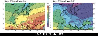 il td della paleoclimatologia-warm-phase.jpeg
