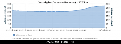 -chart-5dda70f646e01.png