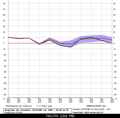 Dicembre 2019: Modelli vari e assortiti-graphe_ens3.png