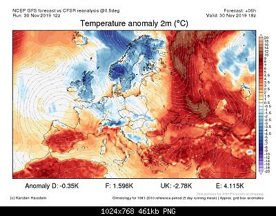 Novembre 2019: anomalie termiche e pluviometriche-30-novembre.png