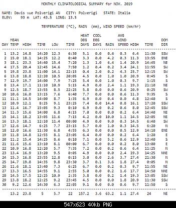 Novembre 2019: anomalie termiche e pluviometriche-immagine.png