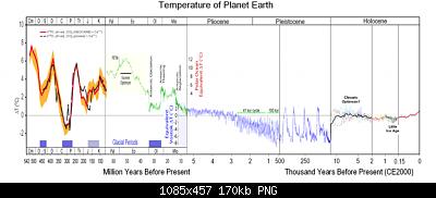 il td della paleoclimatologia-schermata-2019-12-01-alle-11.16.00.png