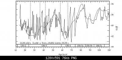 il td della paleoclimatologia-glaciazione-1.jpg