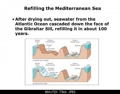 il td della paleoclimatologia-zanclean-flood-2.jpg