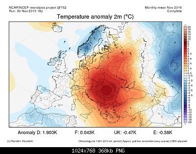 Novembre 2019: anomalie termiche e pluviometriche-anom2m_ncep_1911_monthly_europe.png