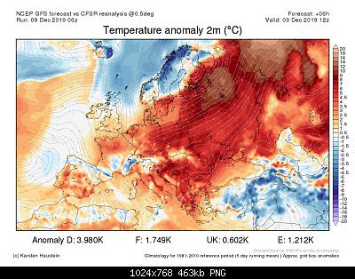 Dicembre 2019: Anomalie termiche e pluviometriche/nivometriche-kkk.png