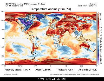 Temperature globali-anom2m_f00_equir-2-.png