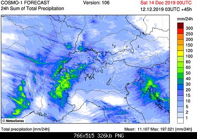 Nowcasting Torino e Provincia Dicembre 2019-vnsn85-3-.png