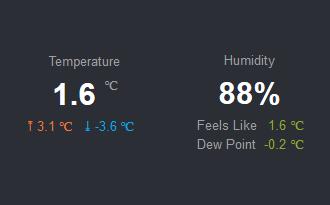 Romagna dal 09 al 15 dicembre 2019-screenshot_2019-12-12-ecowitt-weather.png