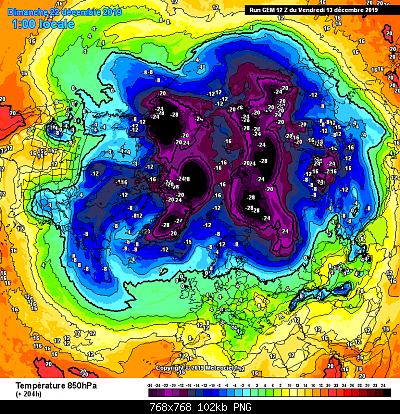 Analisi modelli: Dicembre 2019-aecc08f0-fead-4701-88ef-ae9484e74ca1.png