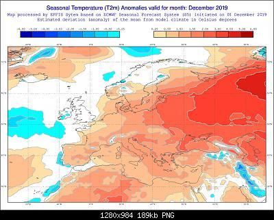 Analisi modelli: Dicembre 2019-dicembre2019temp.jpg