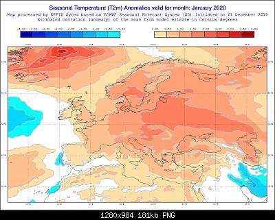 Analisi modelli: Dicembre 2019-gennaio2020temp.jpg