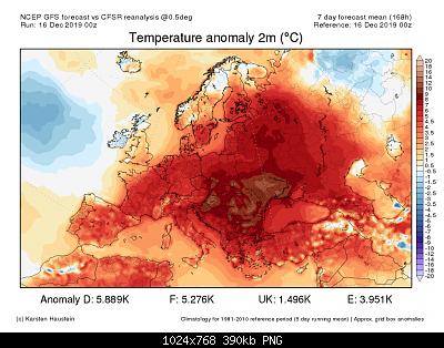 Dicembre 2019: Anomalie termiche e pluviometriche/nivometriche-anom2m_mean_europe.png