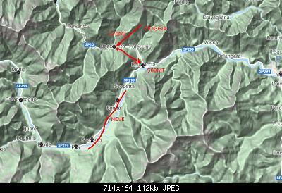Alto Piemonte ( VC - NO -BI - VCO ) inverno 2019/20-whatsapp-image-2019-12-20-at-16.41.22.jpeg