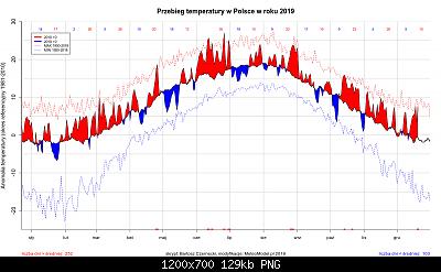 Polonia: monitoraggio climatico-polonia-caldo.png