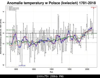 Polonia: monitoraggio climatico-aprile-polonia.png
