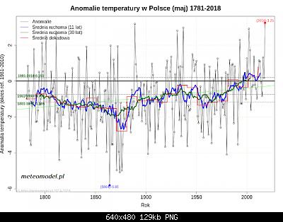 Polonia: monitoraggio climatico-maggio-polonia.png