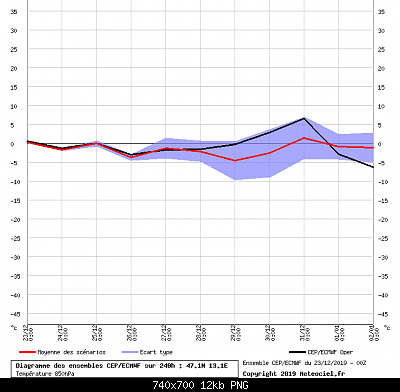 Analisi modelli Inverno 2019/20-img_1848.png